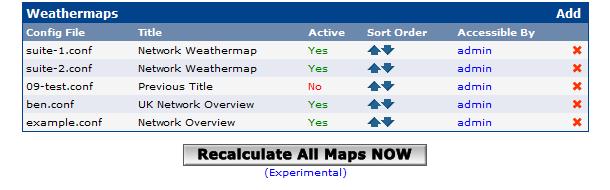 Cacti weathermap Manual